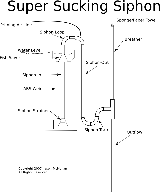 Super Sucking Siphon Diagram.png